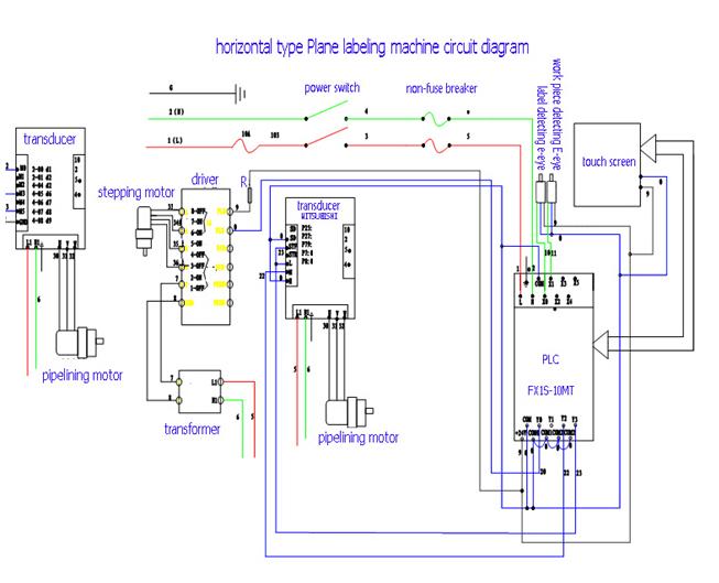 Automatický aplikátor štítků s plochým povrchem, automatický štítkovací stroj z nerezové oceli SUS304
