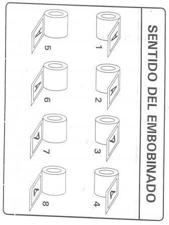 Stroj na označování štítků se štítky na láhve SUS304 se dvěma stranami a výrobky pro osobní péči